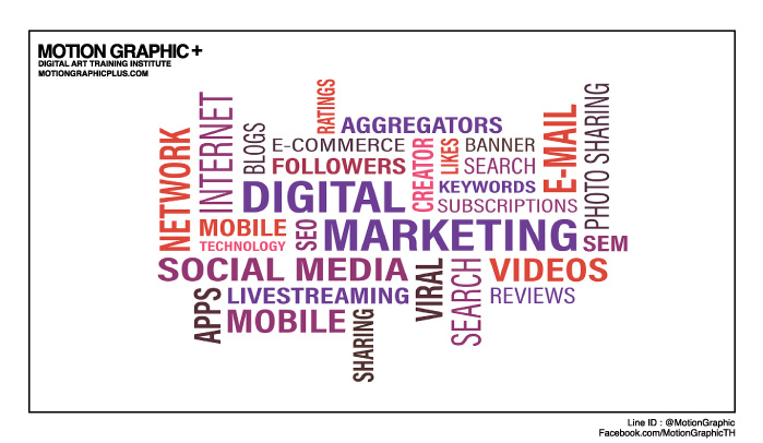 Content Marketing,Digital Marketing,social media marketing,สัมมนาการตลาดออนไลน์,การตลาดออนไลน์, Online Marketing,รับทํา content marketing,content marketing การตลาด,การสร้างแบรนด์,องค์ประกอบการสร้างแบรนด์,Branding,online marketing strategy,กลยุทธ์การตลาด,Facebook,การตลาด Facebook,Fanpage